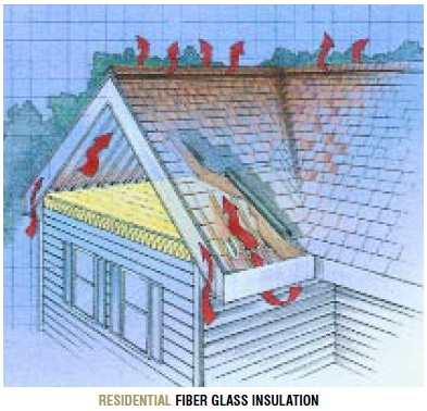 sc 1 st  Insulation Contractor Attic Insulation Injection Foam & Energy Efficient Attic Insulation Rochester MN