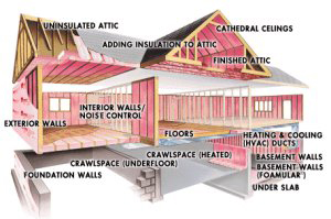 insulation for homes